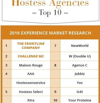 n1-hostess-agency